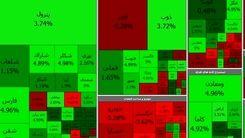 امروز وضعیت بورس با رشد شاخصی همراه بود / بورس سبز شد