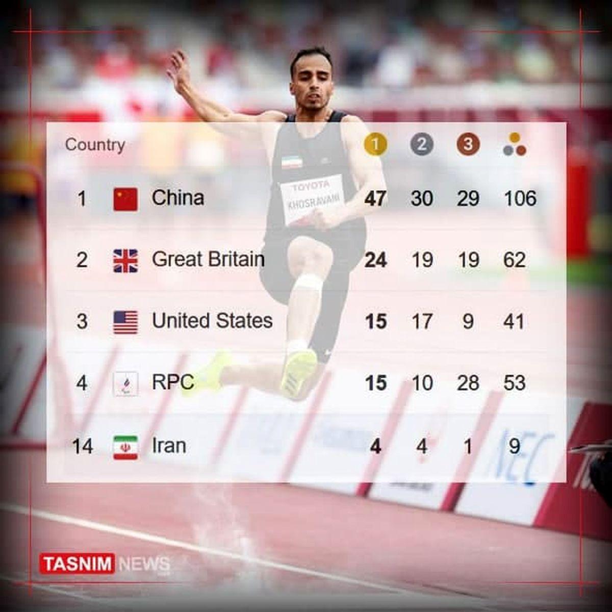 صعود ایران در جدول پارالمپیک+ جزئیات