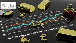 بازار فارکس چیست؟ +۳ نکته طلایی درباره بازار فارکس که نمیدانید