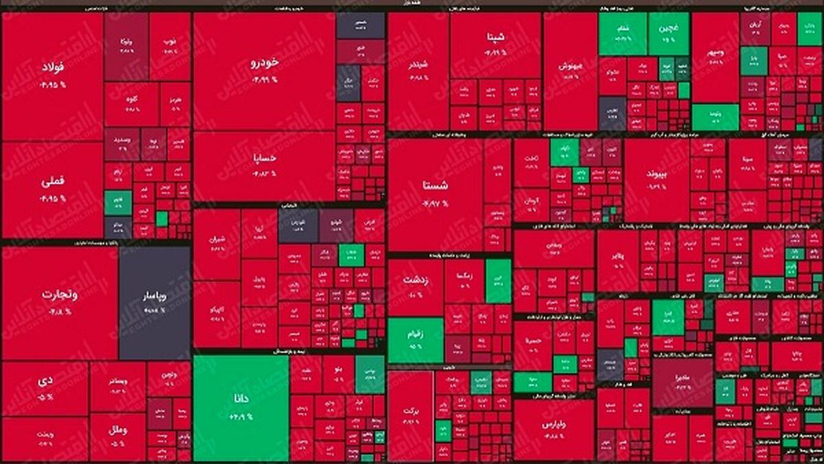 شاخص آنلاین بورس/کاهش ارزش سهام عدالت امروز 25 آذر 99